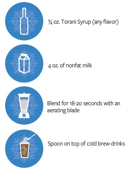 Recipe instructions to create a cold brew coffee